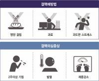 잠복결핵 예방수칙 5가지